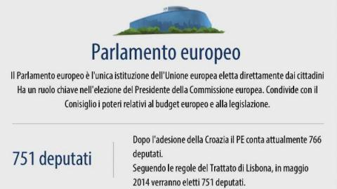 numeri parlamento europeo